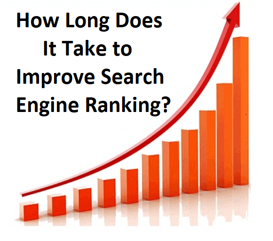How Long Does it take to Improve Search Engine Ranking